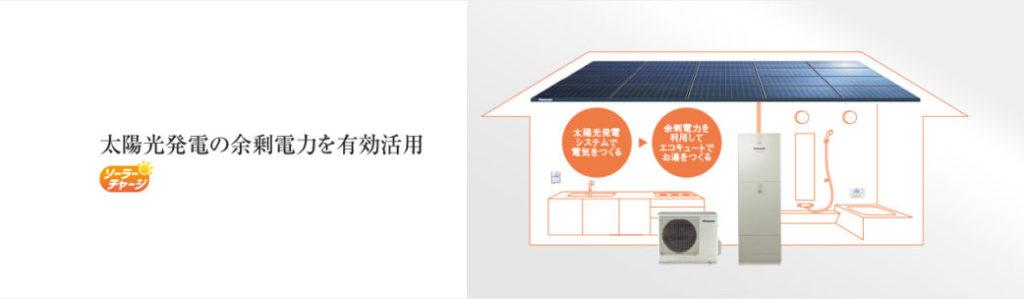太陽光発電との相性も抜群